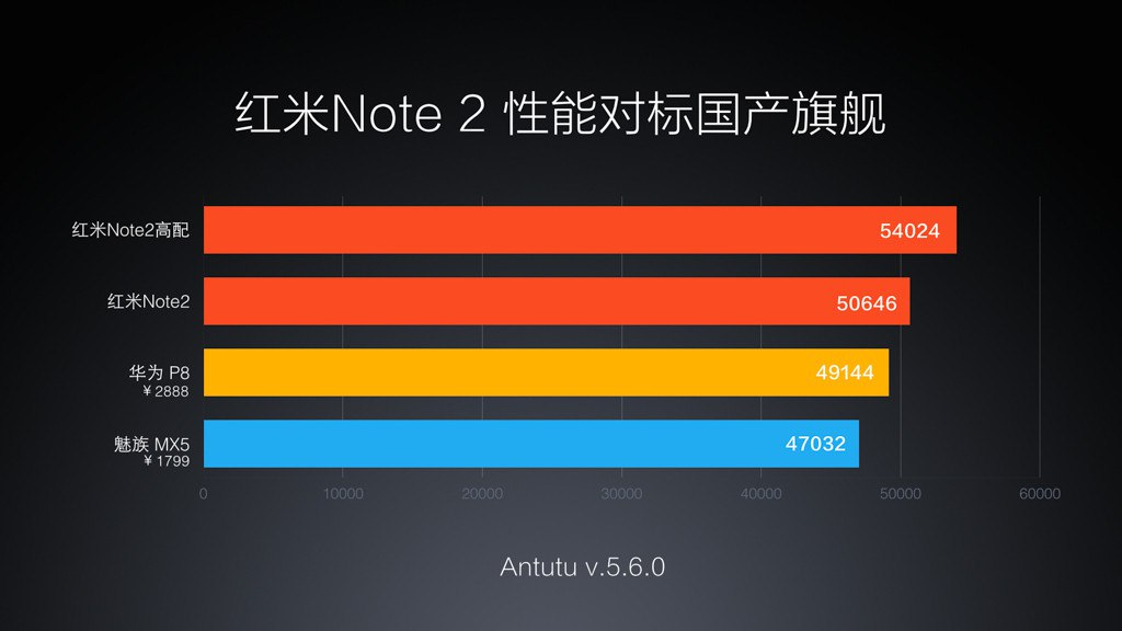 redmi note2-14