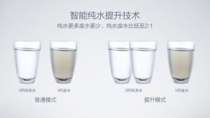 Mi water purifier -03