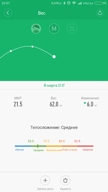 Screenshot_2016-03-30-22-57-56_com.xiaomi.hm.health