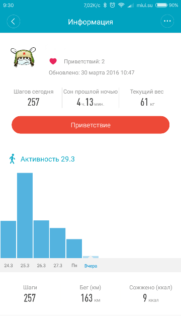 Screenshot_2016-03-31-09-30-57_com.xiaomi.hm.health